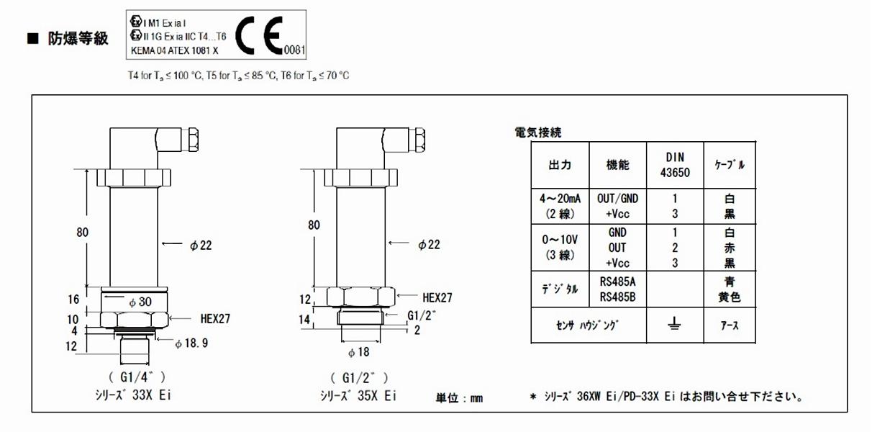 ケラー社 (Keller) ゲージ圧計<br />圧力センサ シリーズ 33XEi/35XEi (PA)<br />防爆タイプ