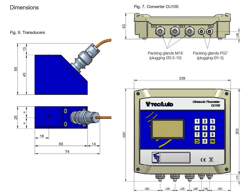 テクフルーイド(TecFluid)<br />超音波流量センサ シリーズ CU <br />クランプオン型