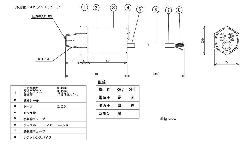 サヤマ ゲージ圧計